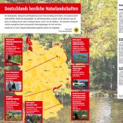 ITS-Katalog 2015